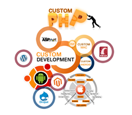 Prestashop Development Services
